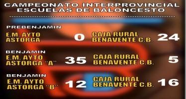 RESULTADOS BENAVENTE C.B. CAMPEONATO ESCUELAS DE BALONCESTO