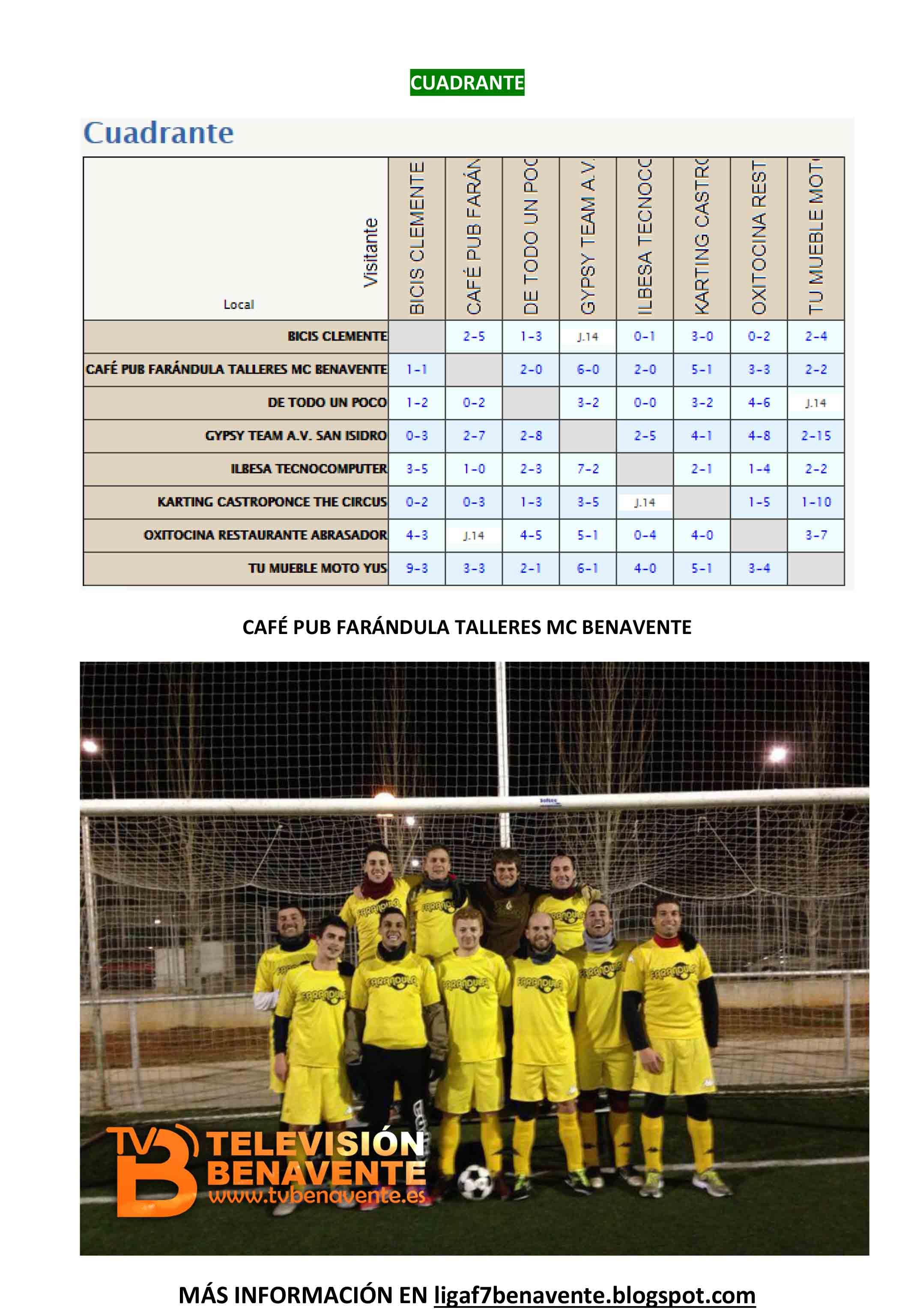 cr nica y resultados jornada 13 liga de f tbol 7