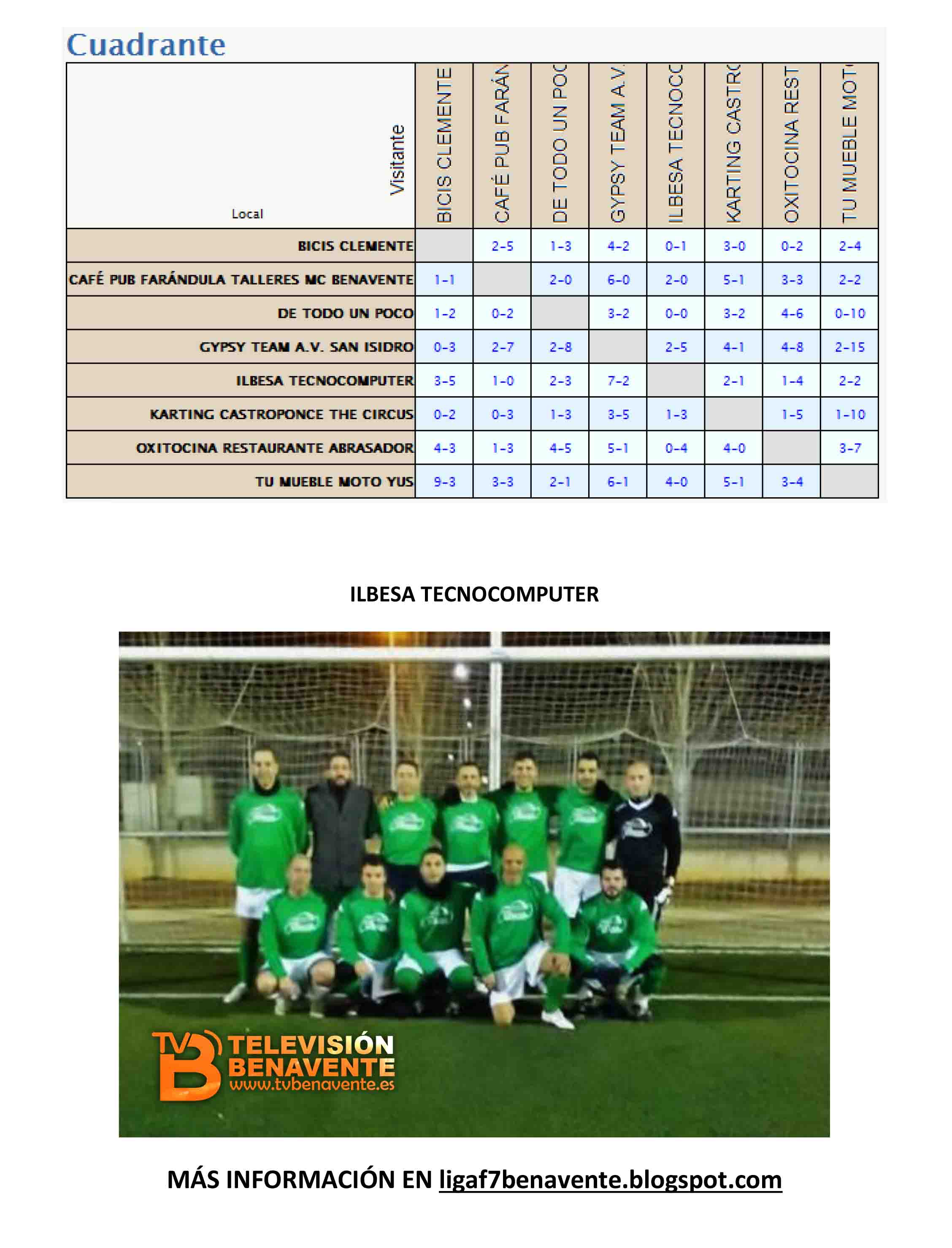 cr nica y resultados jornada 14 liga municipal de f tbol