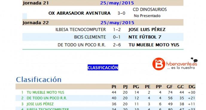 Posible triple empate entre varios equipos de la Liga de Aficionados Fútbol 7 de Benavente