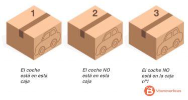 Un nuevo enigma que desafía tu destreza ¿En qué caja se encuentra el coche?